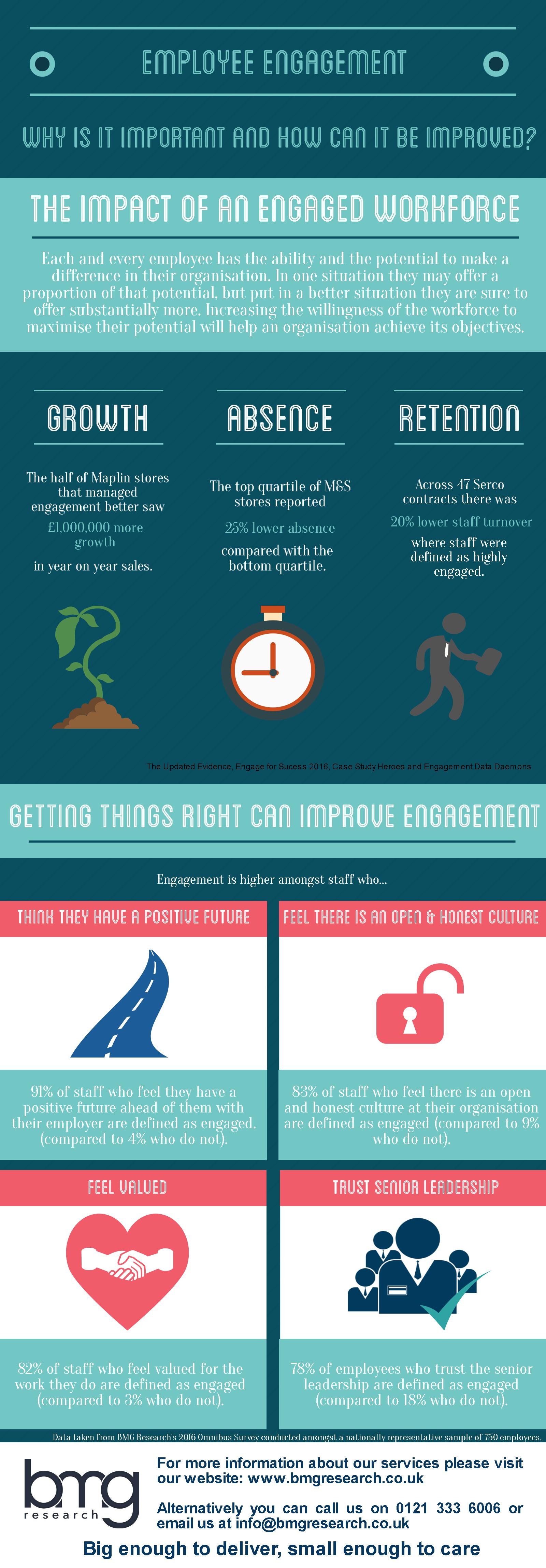 why-is-employee-engagement-important-and-how-can-it-be-improved_cropped